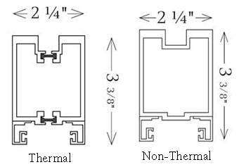 Thermal and Non-Thermal Aluminum Framing comparison