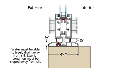 Thermal Surface Mount ADA Sill