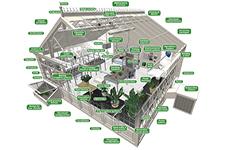 Greenhouses 101