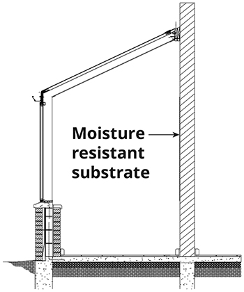 Moisture Resistant Substrate diagram