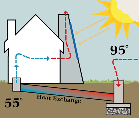 solar chimney diagram